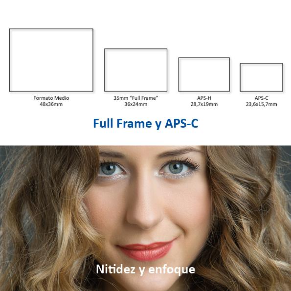 109. Diferencias entre Full Frame y APS-C | Problemas de Nitidez y Enfoque